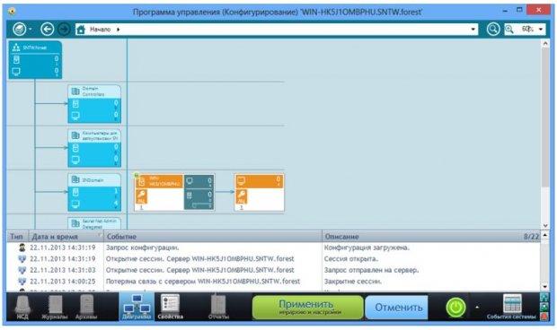 Secret Net - Программа оперативного управления